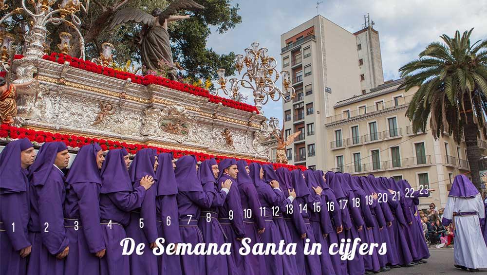 De Semana Santa van Málaga in 10 cijfers